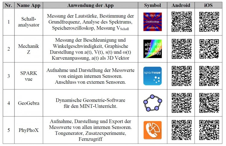 Apps Listing